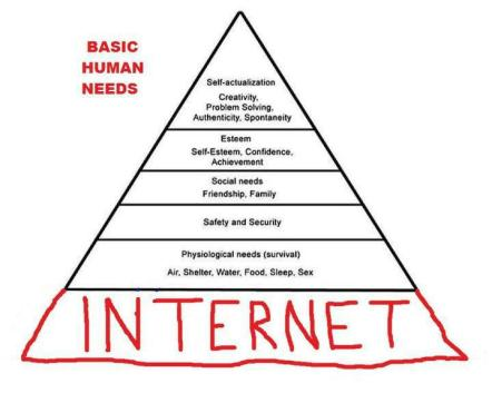Maslow updated