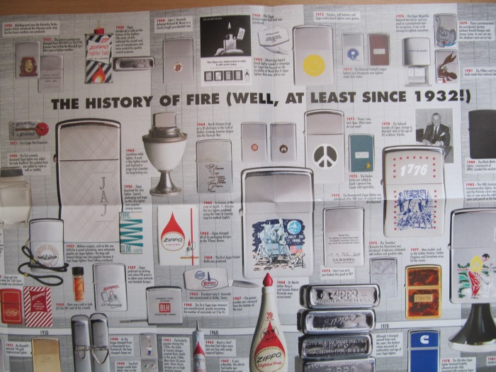 The History of Fire Well at least since 1932