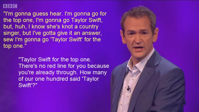 6. Taylor Swift