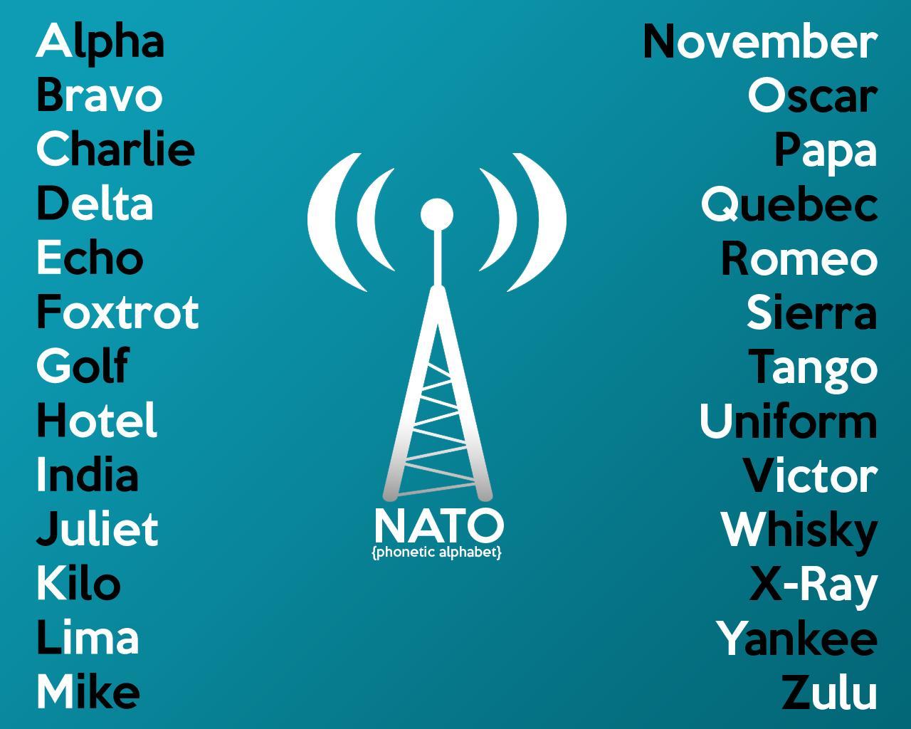 nato-phonetic-alphabet